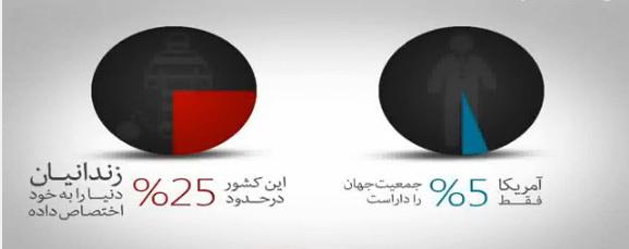 مقایسه برخورد با زندانیان در ایران و آمریکا و اروپا