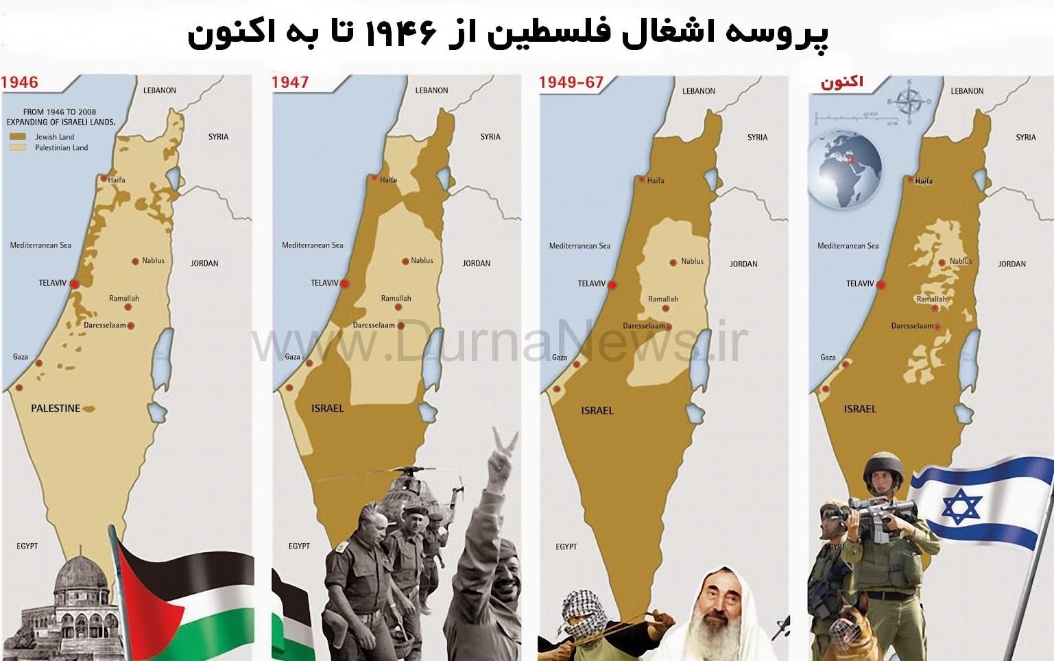 چگونه اقلیم اسراییل پیروز شد!