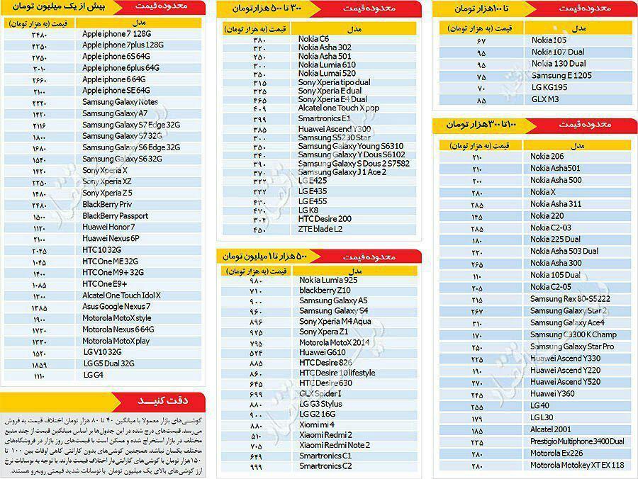 قیمت روز موبایل در بازار تهران